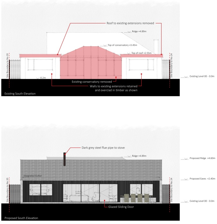 Proposed and Existing South Elevation